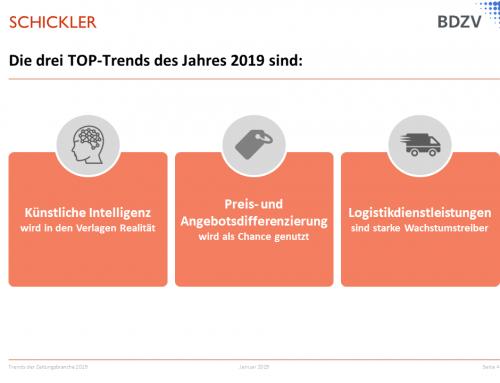 BDZV/SCHICKLER Trendumfrage 2019