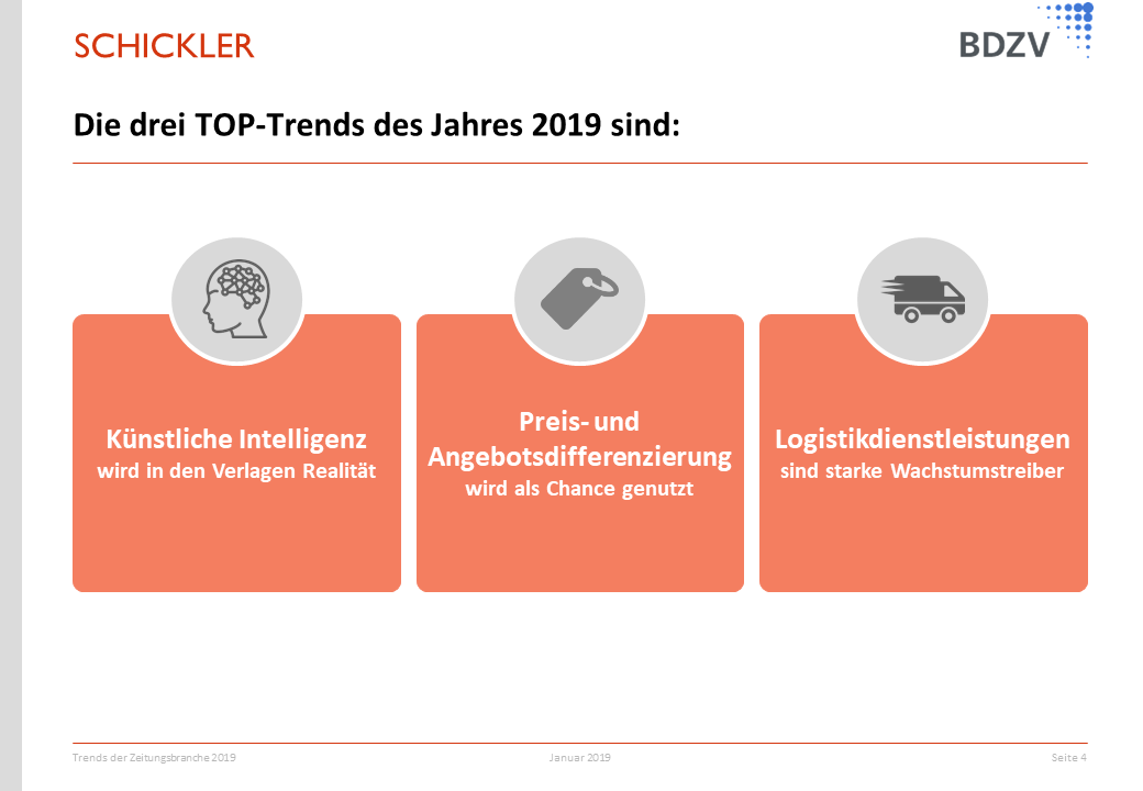 Top-Trends 2019 Schickler BDZV Trendumfrage