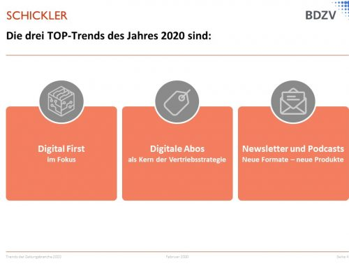 BDZV/SCHICKLER Trendumfrage 2020: Digital First, Paid Content, Newsletter und Podcasts