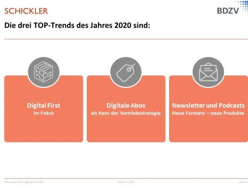 BDZV/SCHICKLER Trendumfrage 2020: Digital First, Paid Content, Newsletter und Podcasts