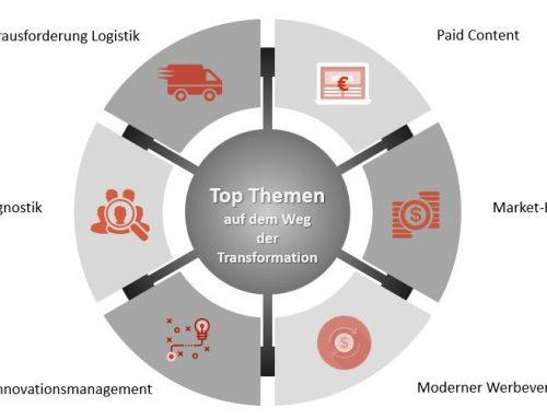 Transformation in Medienunternehmen: Die 6 Top-Themen für 2020