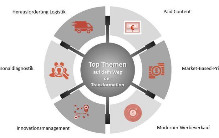 Die Transformation der Medienunternehmen:Top Themen 2020