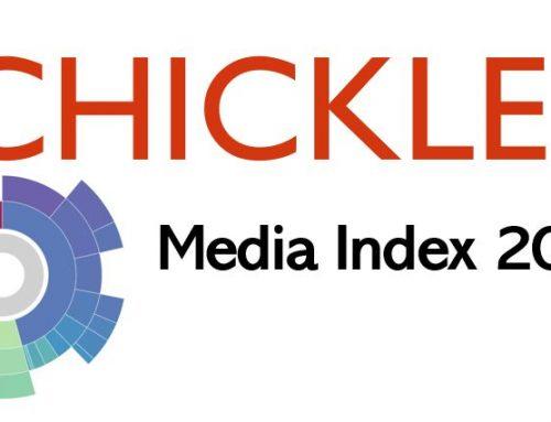 SCHICKLER Media Index 2021: Auswirkungen von Corona auf den deutschen Werbemarkt