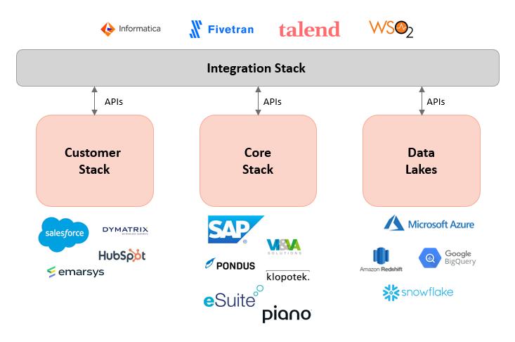 SCHICKLER-Framework